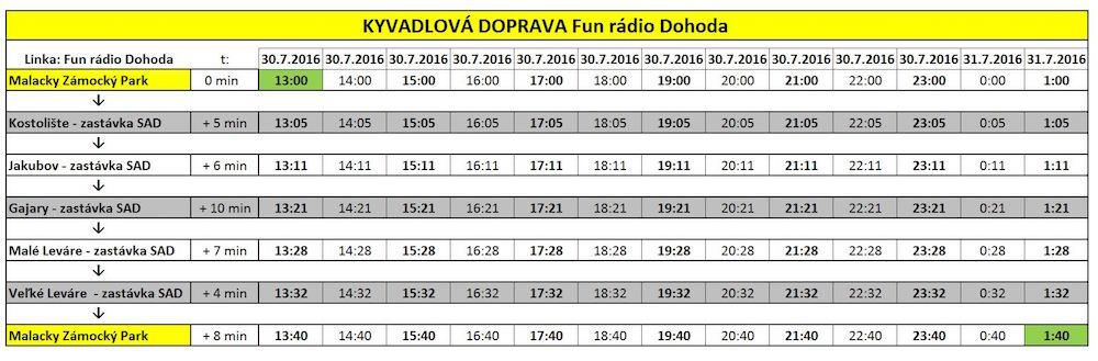 kyvadlova_doprava_fun_radio_dohoda_bus
